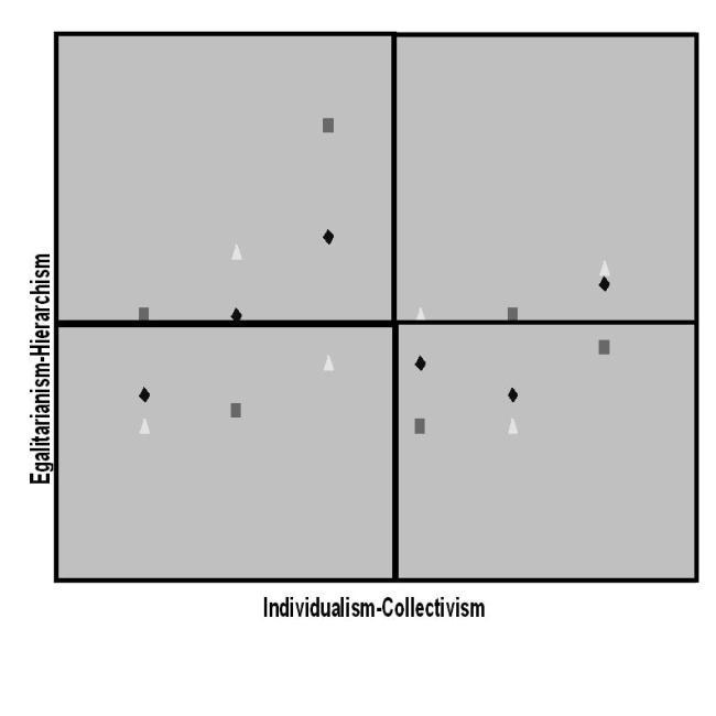 chart4