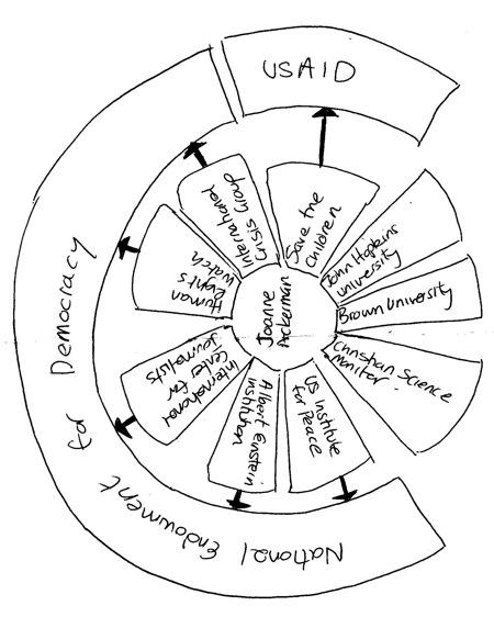Joanne_Ackerman_chart