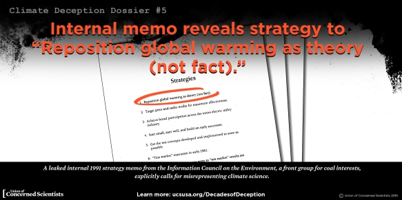 gw-minigraphic-climate-deception-dossier-5-ICE-memo
