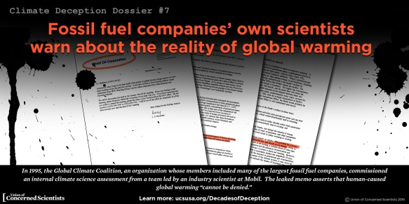 gw-minigraphic-climate-deception-dossier-7-fossil-fuel-climate-science-primer