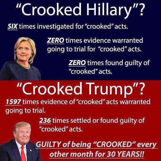 1corrupt