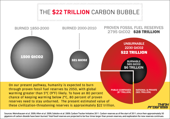 carbon_bubble_infographic_full.png