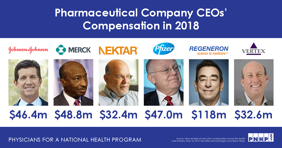 Obscene CEO Salaries: Why Medicare for All MUST Exclude